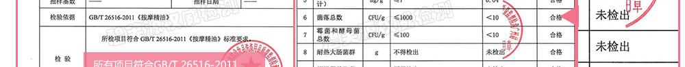 国家轻工业检测广州站-安肤祛纹修复精华油6